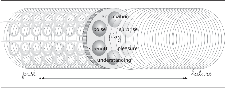 17-Figure3-1